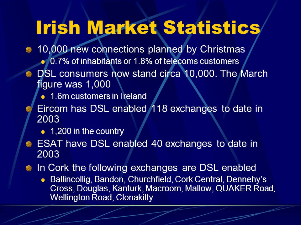 Irish Market Statistics 10,000 new connections planned by Christmas 0.7% of inhabitants or 1.8% of telecoms customers DSL consumers now stand circa 10,000.