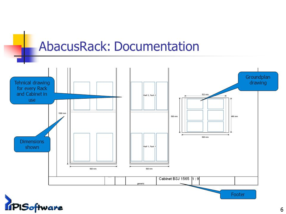 6 AbacusRack: Documentation Groundplan drawing Tehnical drawing for every Rack and Cabinet in use Footer Dimensions shown