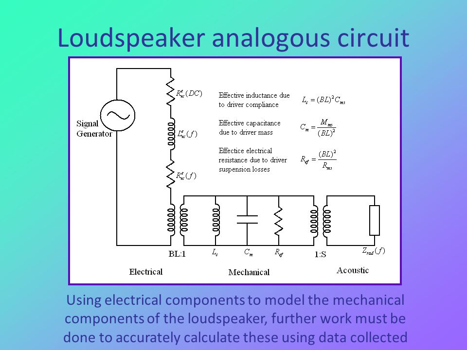 Loudspeaker analogous circuit Using electrical components to model the mechanical components of the loudspeaker, further work must be done to accurately calculate these using data collected