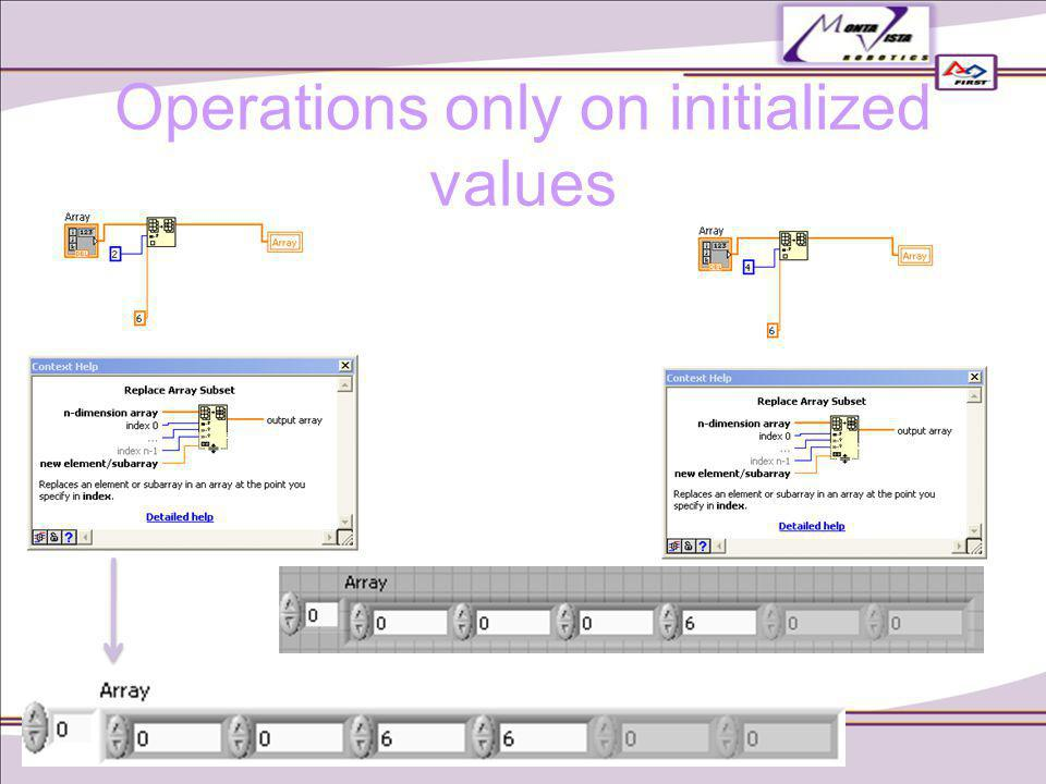 Operations only on initialized values