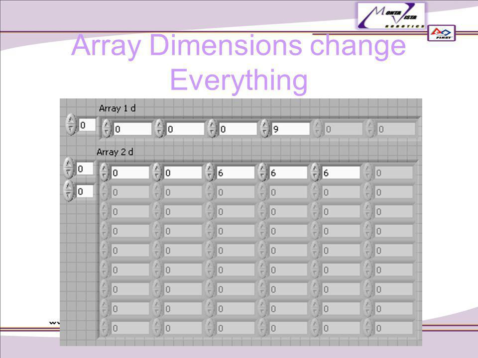 Array Dimensions change Everything