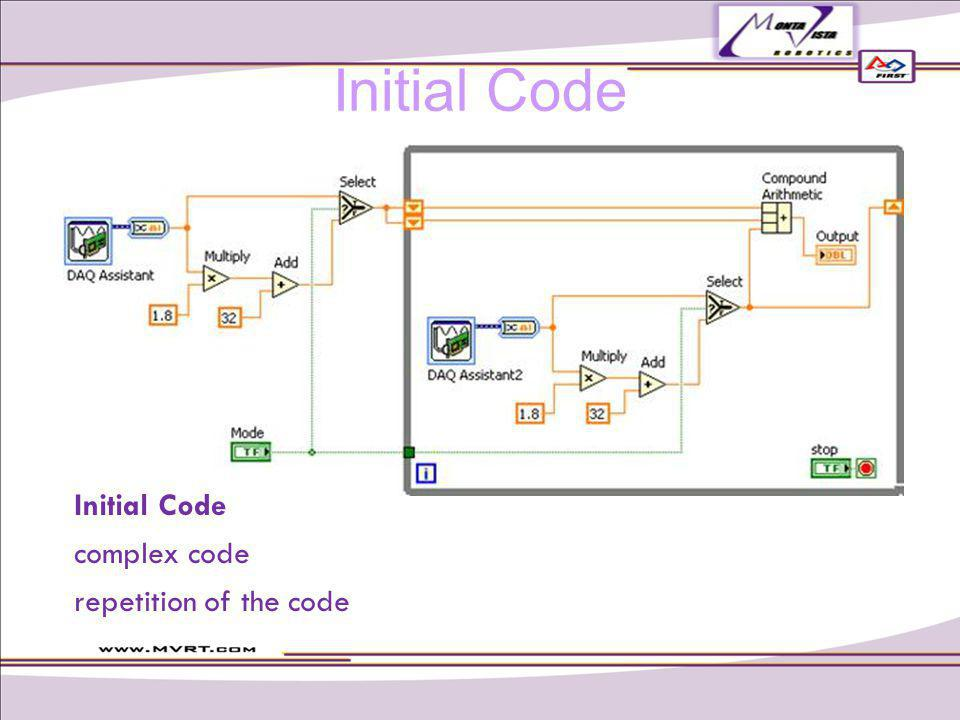 Initial Code complex code repetition of the code Initial Code