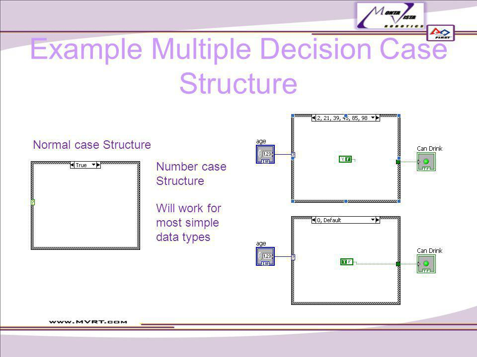Normal case Structure Number case Structure Will work for most simple data types Example Multiple Decision Case Structure