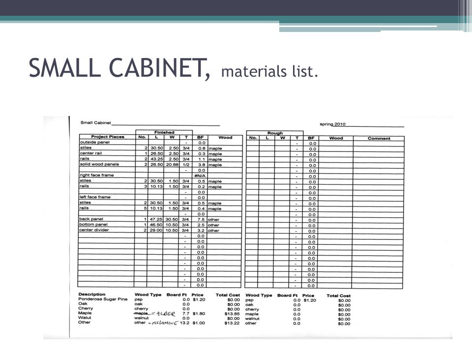 SMALL CABINET, materials list.