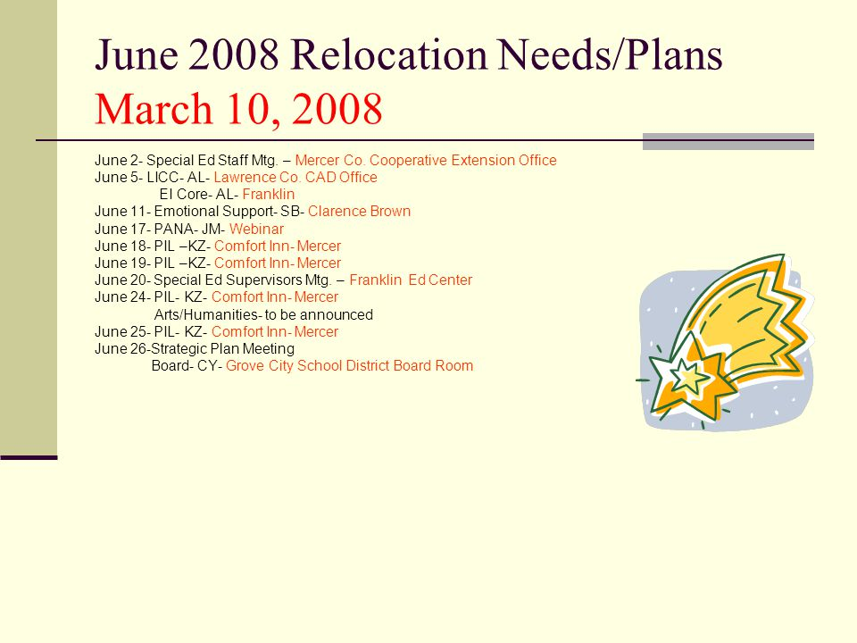 June 2008 Relocation Needs/Plans March 10, 2008 June 2- Special Ed Staff Mtg.