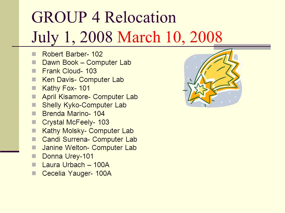 GROUP 4 Relocation July 1, 2008 March 10, 2008 Robert Barber- 102 Dawn Book – Computer Lab Frank Cloud- 103 Ken Davis- Computer Lab Kathy Fox- 101 April Kisamore- Computer Lab Shelly Kyko-Computer Lab Brenda Marino- 104 Crystal McFeely- 103 Kathy Molsky- Computer Lab Candi Surrena- Computer Lab Janine Welton- Computer Lab Donna Urey-101 Laura Urbach – 100A Cecelia Yauger- 100A
