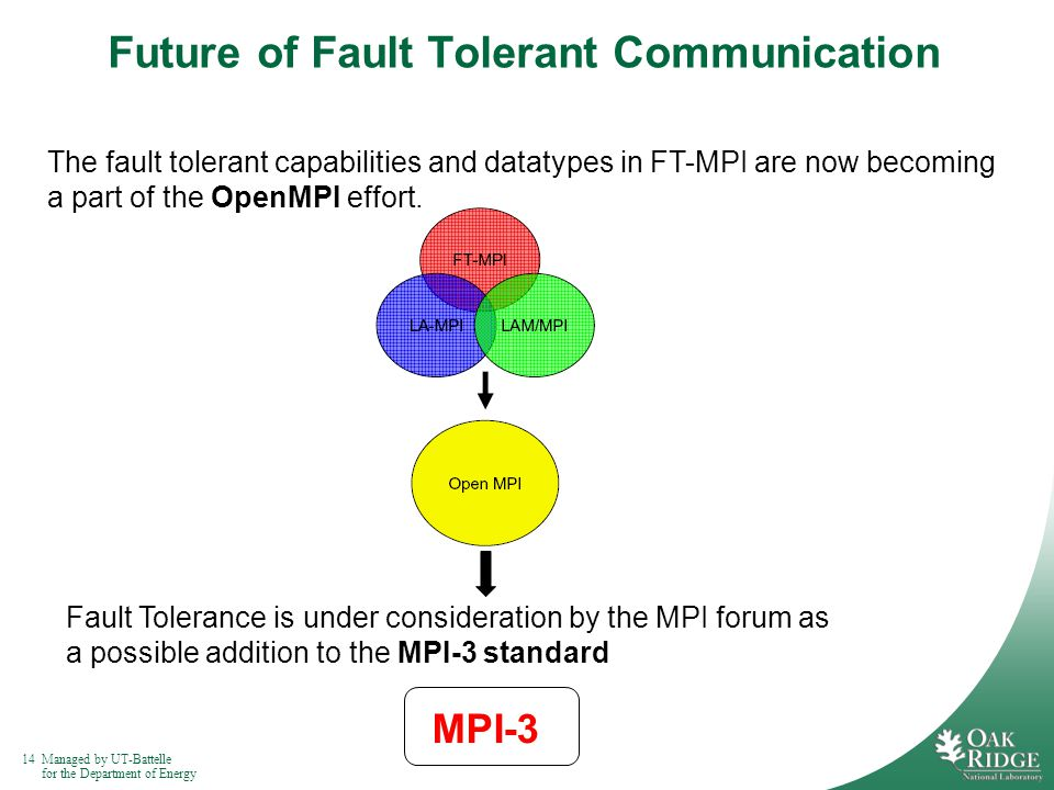 14Managed by UT-Battelle for the Department of Energy Future of Fault Tolerant Communication The fault tolerant capabilities and datatypes in FT-MPI are now becoming a part of the OpenMPI effort.