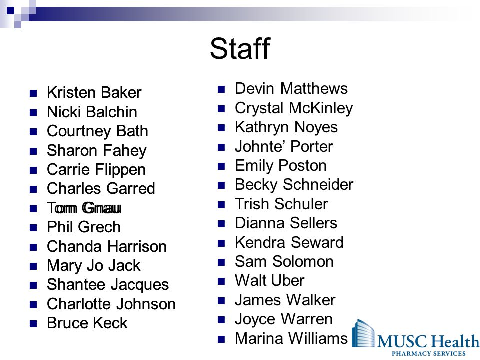Staff Kristen Baker Nicki Balchin Courtney Bath Sharon Fahey Carrie Flippen Charles Garred Tom Gnau Phil Grech Chanda Harrison Mary Jo Jack Shantee Jacques Charlotte Johnson Bruce Keck Kristen Baker Nicki Balchin Courtney Bath Sharon Fahey Carrie Flippen Charles Garred Tom Gnau Phil Grech Chanda Harrison Mary Jo Jack Shantee Jacques Charlotte Johnson Bruce Keck Devin Matthews Crystal McKinley Kathryn Noyes Johnte Porter Emily Poston Becky Schneider Trish Schuler Dianna Sellers Kendra Seward Sam Solomon Walt Uber James Walker Joyce Warren Marina Williams