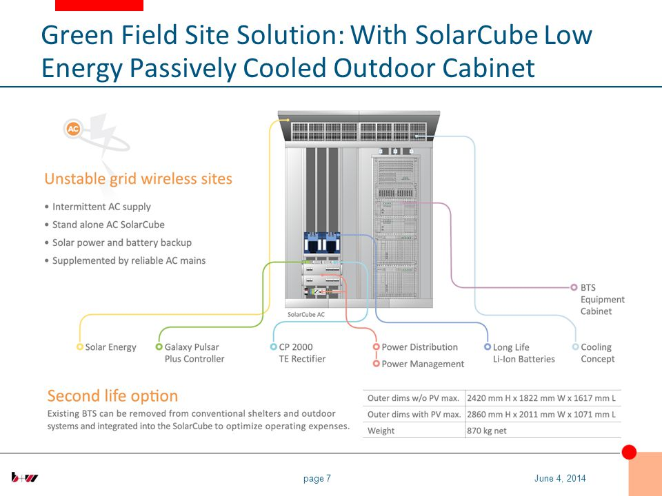 page 7June 4, 2014 Green Field Site Solution: With SolarCube Low Energy Passively Cooled Outdoor Cabinet