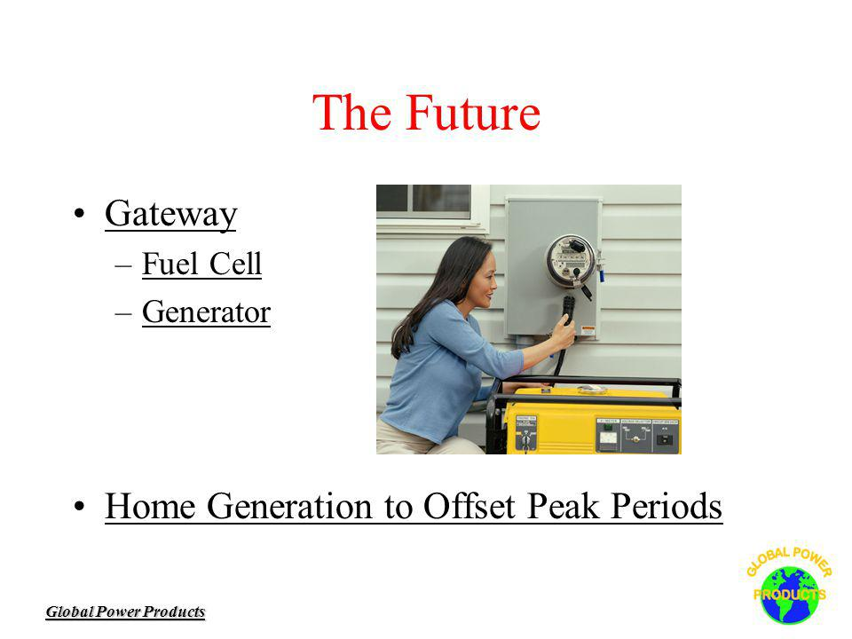 Global Power Products The Future Gateway –Fuel Cell –Generator Home Generation to Offset Peak Periods