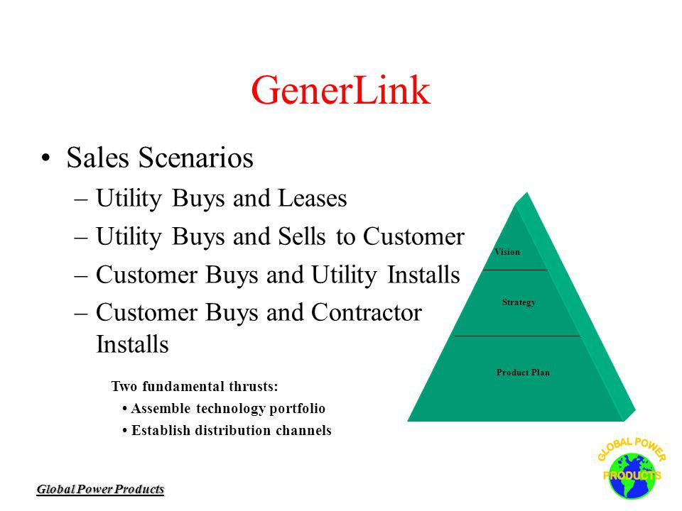 Global Power Products GenerLink Sales Scenarios –Utility Buys and Leases –Utility Buys and Sells to Customer –Customer Buys and Utility Installs –Customer Buys and Contractor Installs Two fundamental thrusts: Assemble technology portfolio Establish distribution channels Vision Strategy Product Plan