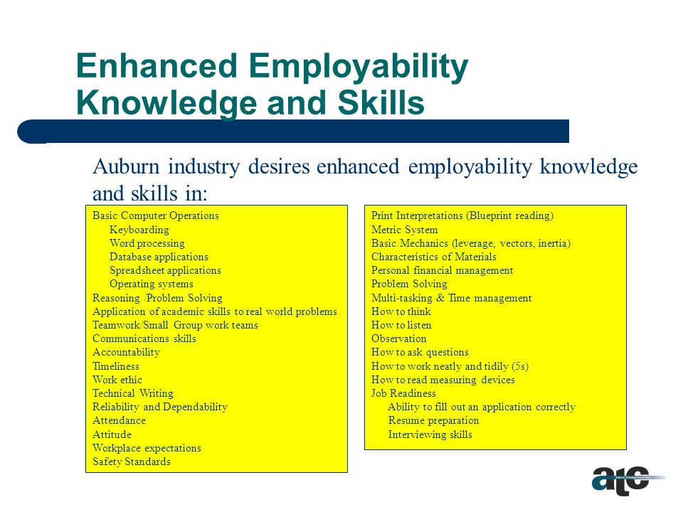 What are Employability Knowledge and Skills.