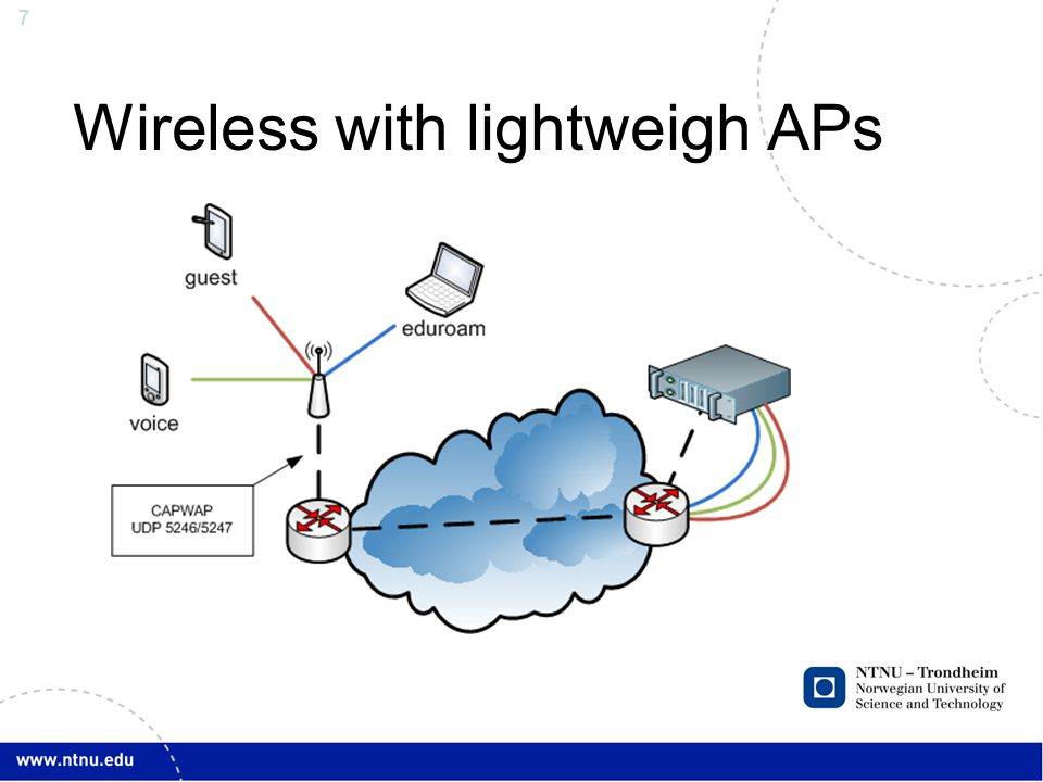 7 Wireless with lightweigh APs