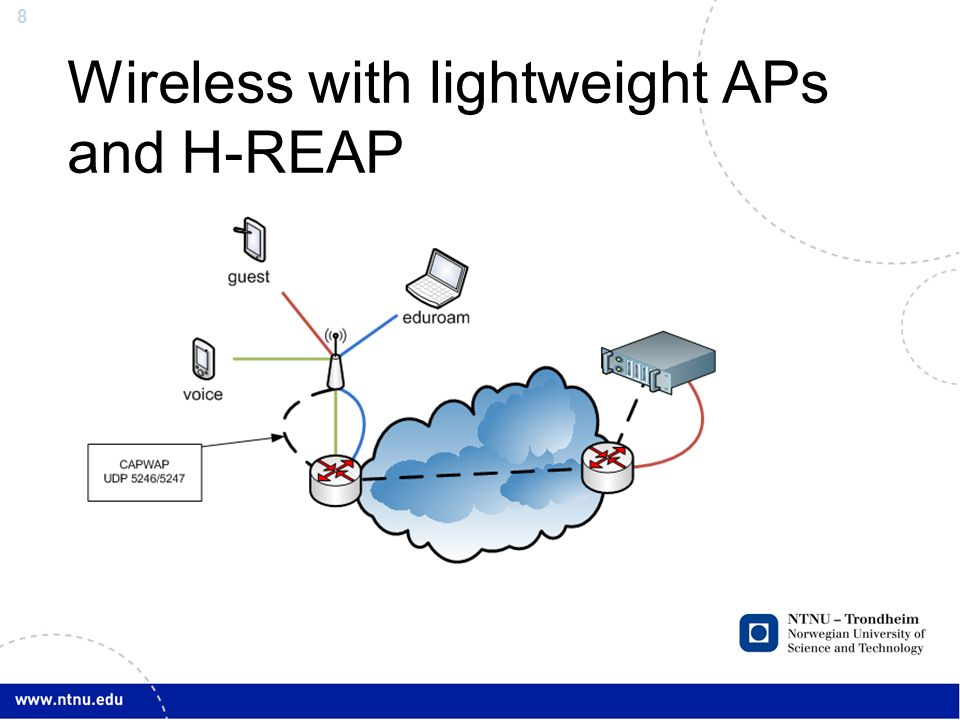 8 Wireless with lightweight APs and H-REAP