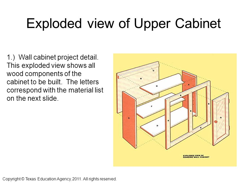 Exploded view of Upper Cabinet 1.) Wall cabinet project detail.
