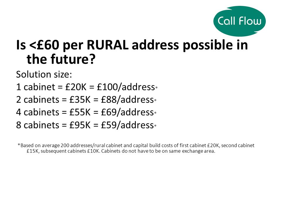 Is <£60 per RURAL address possible in the future.