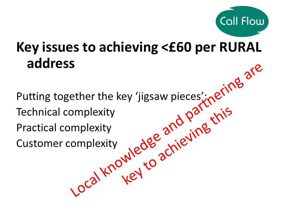 Key issues to achieving <£60 per RURAL address Putting together the key jigsaw pieces: Technical complexity Practical complexity Customer complexity Local knowledge and partnering are key to achieving this