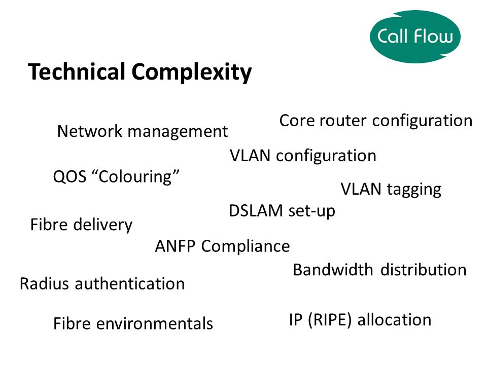Technical Complexity Fibre delivery Core router configuration IP (RIPE) allocation DSLAM set-up VLAN configuration Bandwidth distribution Radius authentication ANFP Compliance Network management QOS Colouring VLAN tagging Fibre environmentals