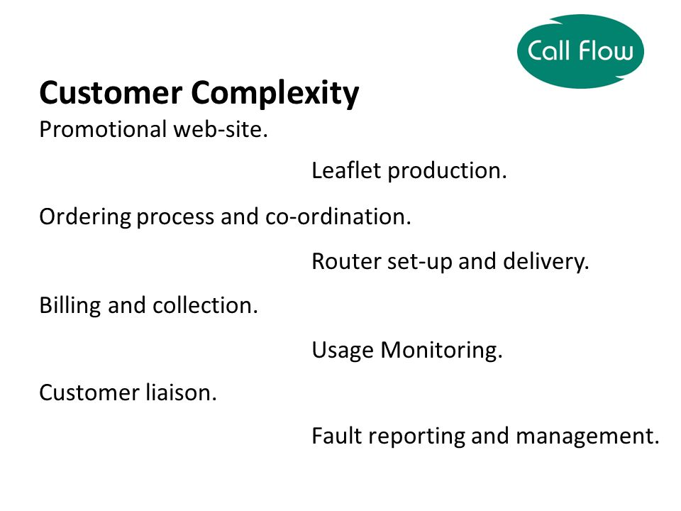 Customer Complexity Promotional web-site. Leaflet production.