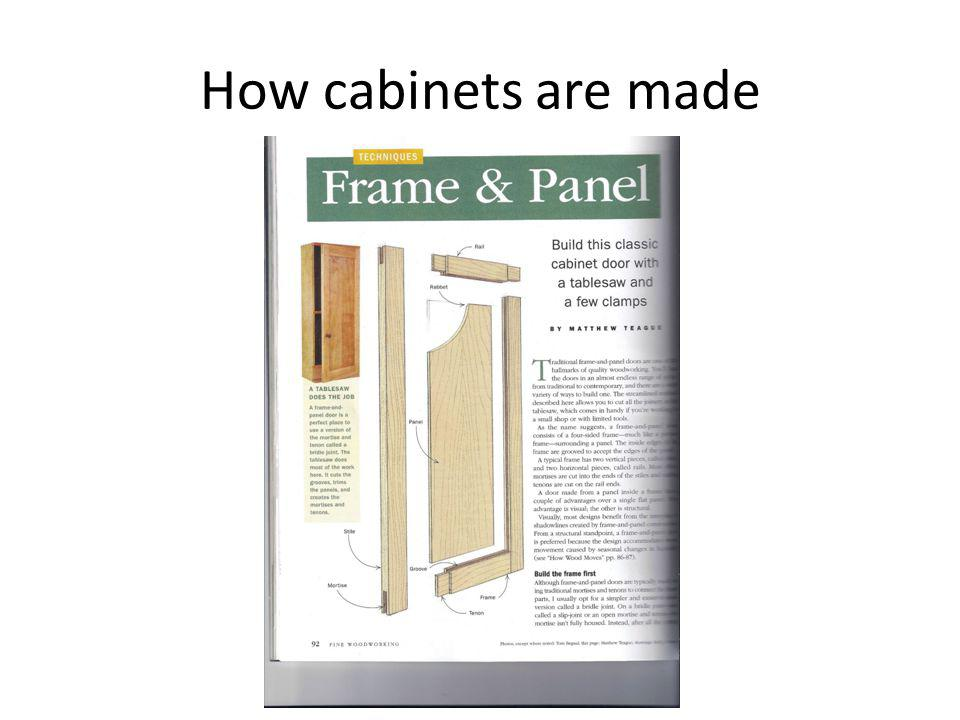 How cabinets are made