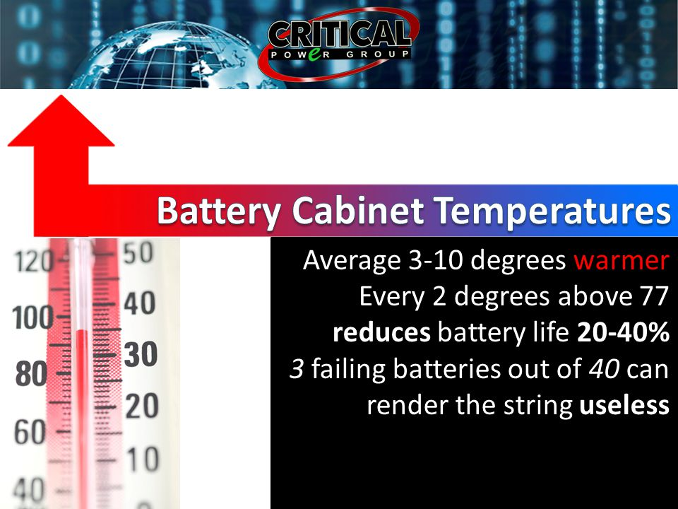 Average 3-10 degrees warmer Every 2 degrees above 77 reduces battery life 20-40% 3 failing batteries out of 40 can render the string useless