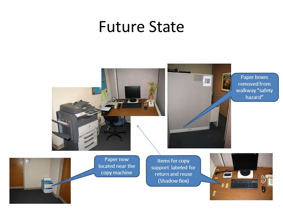 Future State Paper now located near the copy machine Items for copy support labeled for return and reuse (Shadow Box) Paper boxes removed from walkway safety hazard
