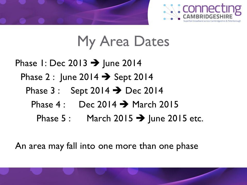 My Area Dates Phase 1: Dec 2013 June 2014 Phase 2 : June 2014 Sept 2014 Phase 3 : Sept 2014 Dec 2014 Phase 4 : Dec 2014 March 2015 Phase 5 : March 2015 June 2015 etc.