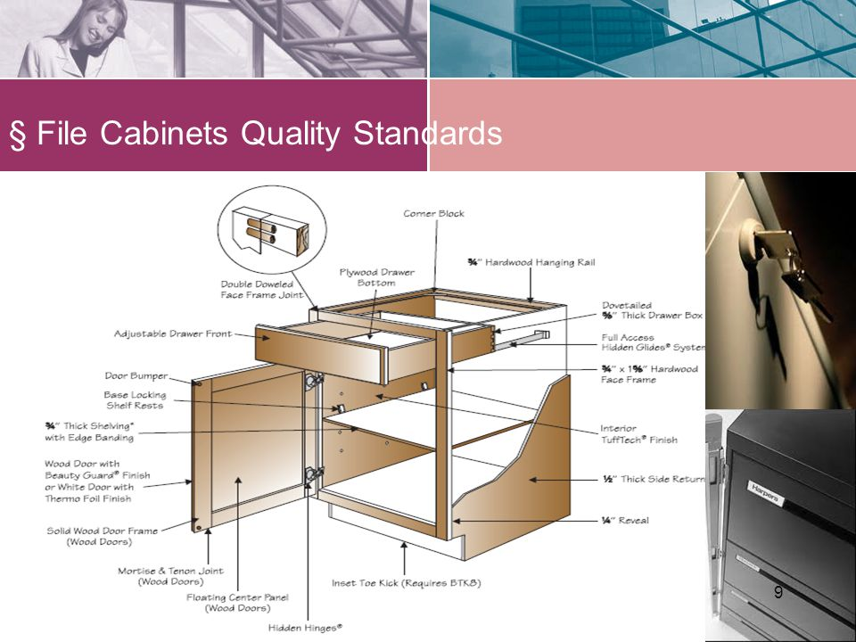 § File Cabinets Quality Standards 99