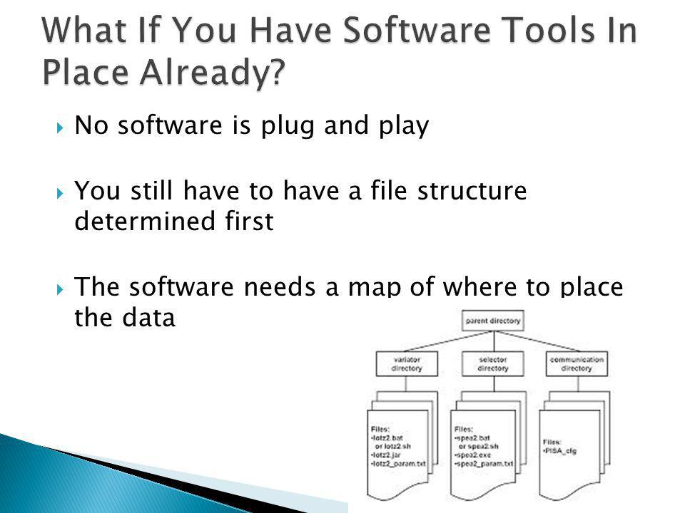 No software is plug and play You still have to have a file structure determined first The software needs a map of where to place the data