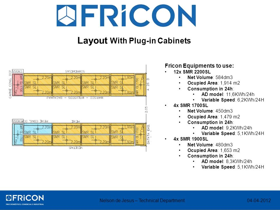 Layout With Plug-in Cabinets Nelson de Jesus – Technical Department Fricon Equipments to use: 12x SMR 2200SL Net Volume: 584dm3 Ocupied Area: 1,914 m2 Consumption in 24h: AD model: 11,6KWh/24h Variable Speed: 6,2KWh/24H 4x SMR 1700SL Net Volume: 450dm3 Ocupied Area: 1,479 m2 Consumption in 24h: AD model: 9,2KWh/24h Variable Speed: 5,1KWh/24H 4x SMR 1900SL Net Volume: 480dm3 Ocupied Area: 1,653 m2 Consumption in 24h: AD model: 8,3KWh/24h Variable Speed: 5,1KWh/24H 04-04-2012