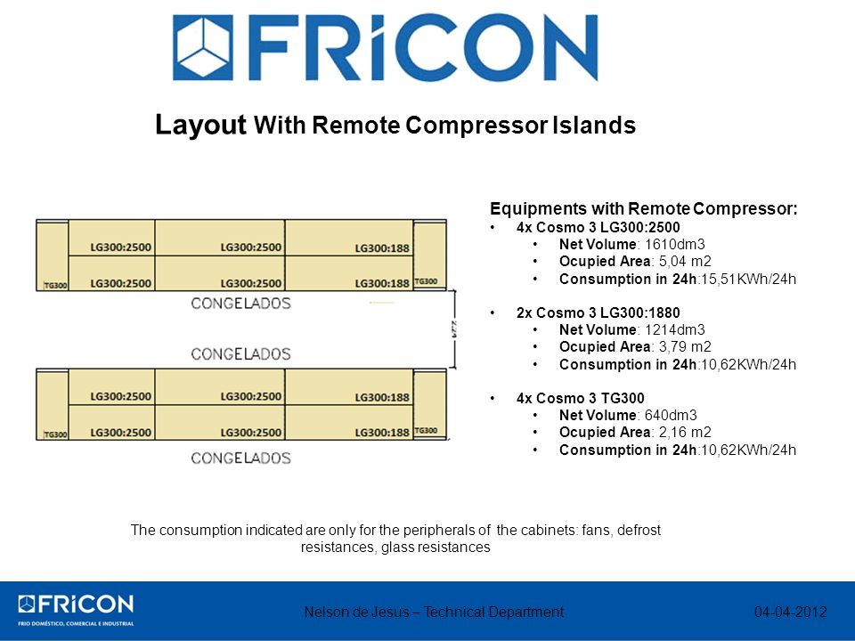 Layout With Remote Compressor Islands Nelson de Jesus – Technical Department Equipments with Remote Compressor: 4x Cosmo 3 LG300:2500 Net Volume: 1610dm3 Ocupied Area: 5,04 m2 Consumption in 24h:15,51KWh/24h 2x Cosmo 3 LG300:1880 Net Volume: 1214dm3 Ocupied Area: 3,79 m2 Consumption in 24h:10,62KWh/24h 4x Cosmo 3 TG300 Net Volume: 640dm3 Ocupied Area: 2,16 m2 Consumption in 24h:10,62KWh/24h The consumption indicated are only for the peripherals of the cabinets: fans, defrost resistances, glass resistances 04-04-2012