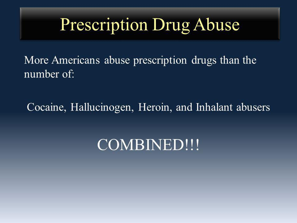 Prescription Drug Abuse More Americans abuse prescription drugs than the number of: Cocaine, Hallucinogen, Heroin, and Inhalant abusers COMBINED!!!
