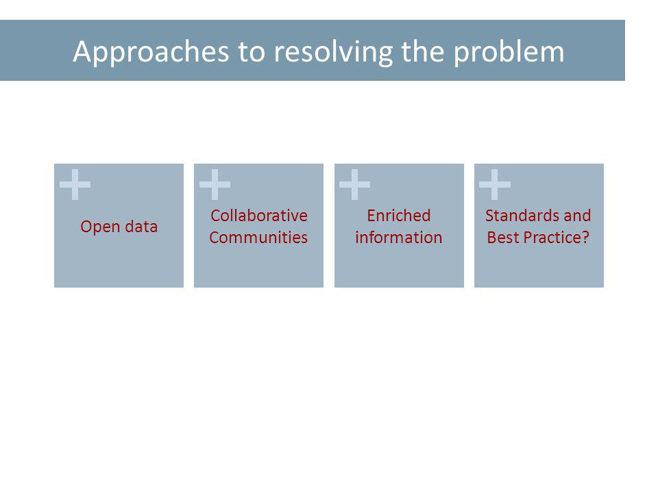 Open data Collaborative Communities Enriched information Standards and Best Practice.