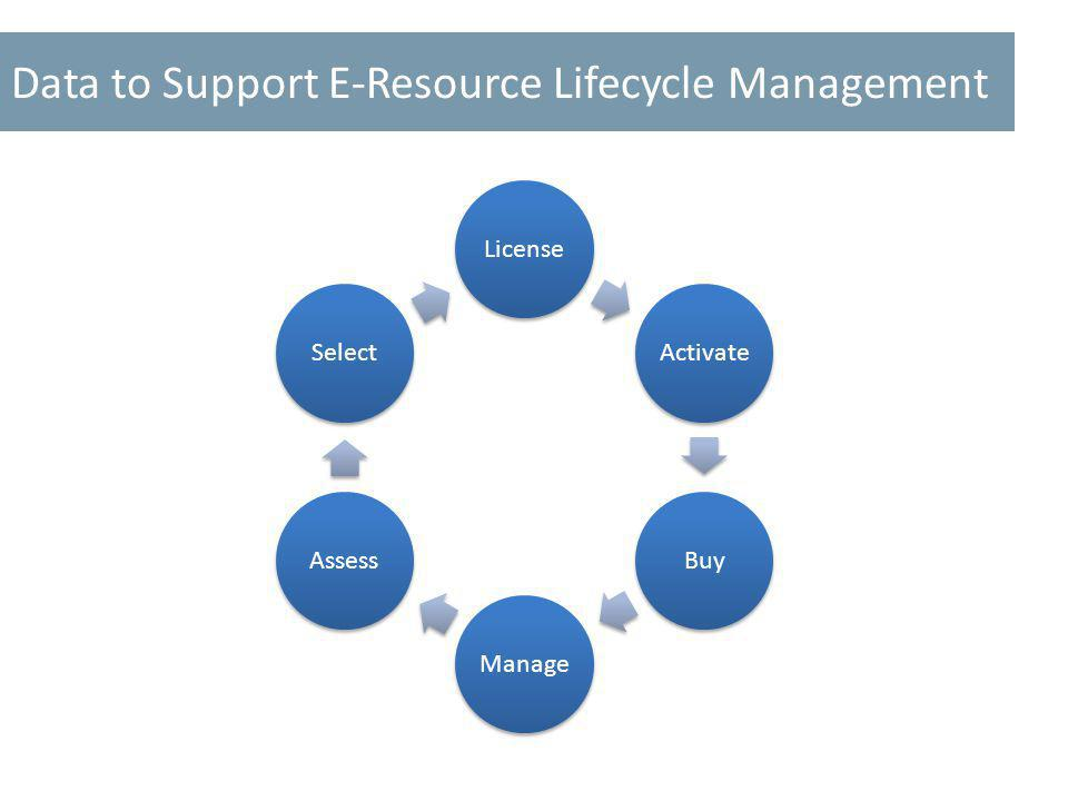 Data to Support E-Resource Lifecycle Management LicenseActivateBuyManageAssessSelect