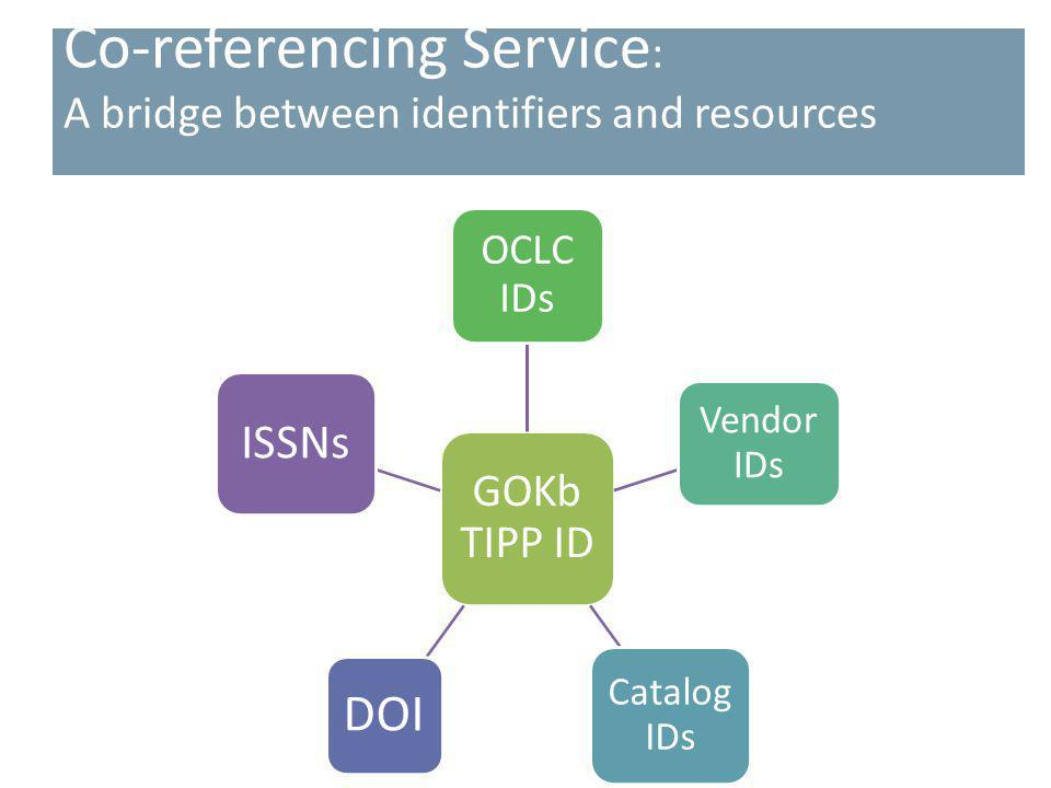 Co-referencing Service : A bridge between identifiers and resources GOKb TIPP ID OCLC IDs Vendor IDs Catalog IDs DOI ISSNs