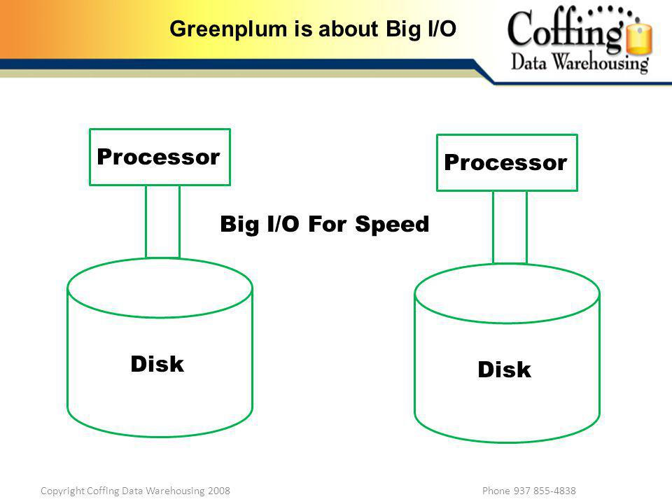 Copyright Coffing Data Warehousing 2008 Phone 937 855-4838 Greenplum is about Big I/O Processor Big I/O For Speed Disk Processor Disk