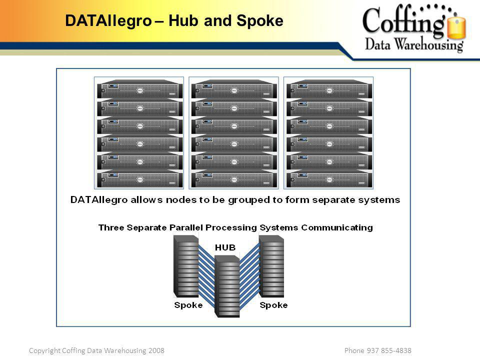 Copyright Coffing Data Warehousing 2008 Phone 937 855-4838 DATAllegro – Hub and Spoke
