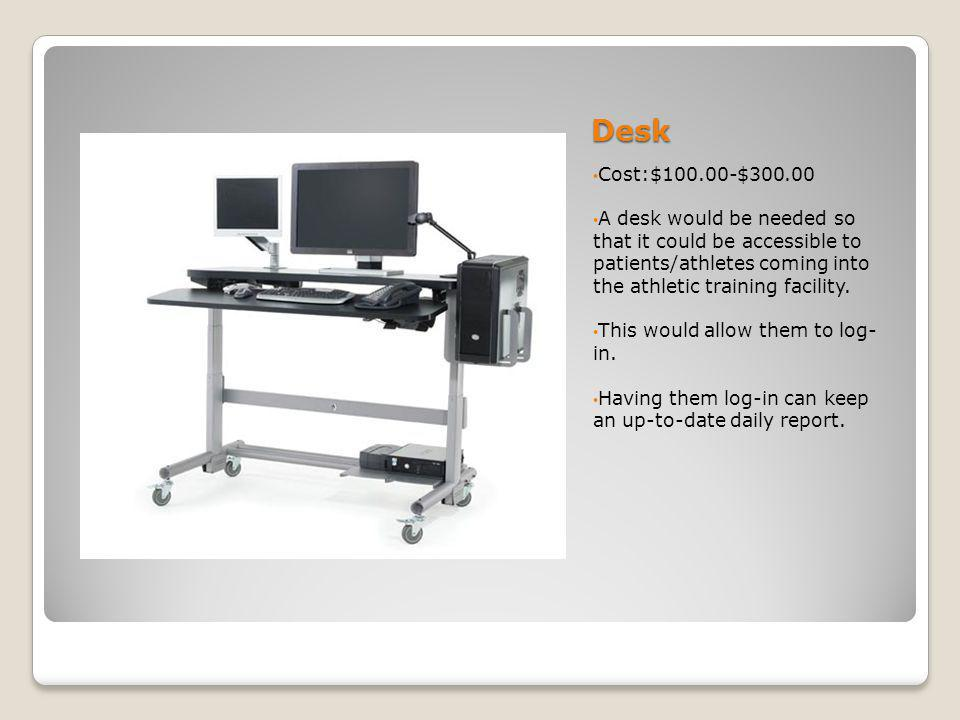 Desk Cost:$100.00-$300.00 A desk would be needed so that it could be accessible to patients/athletes coming into the athletic training facility.