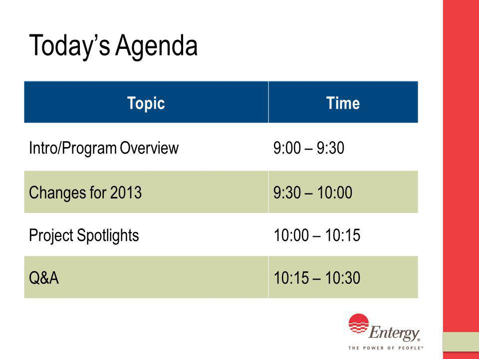 Todays Agenda TopicTime Intro/Program Overview9:00 – 9:30 Changes for 20139:30 – 10:00 Project Spotlights10:00 – 10:15 Q&A10:15 – 10:30