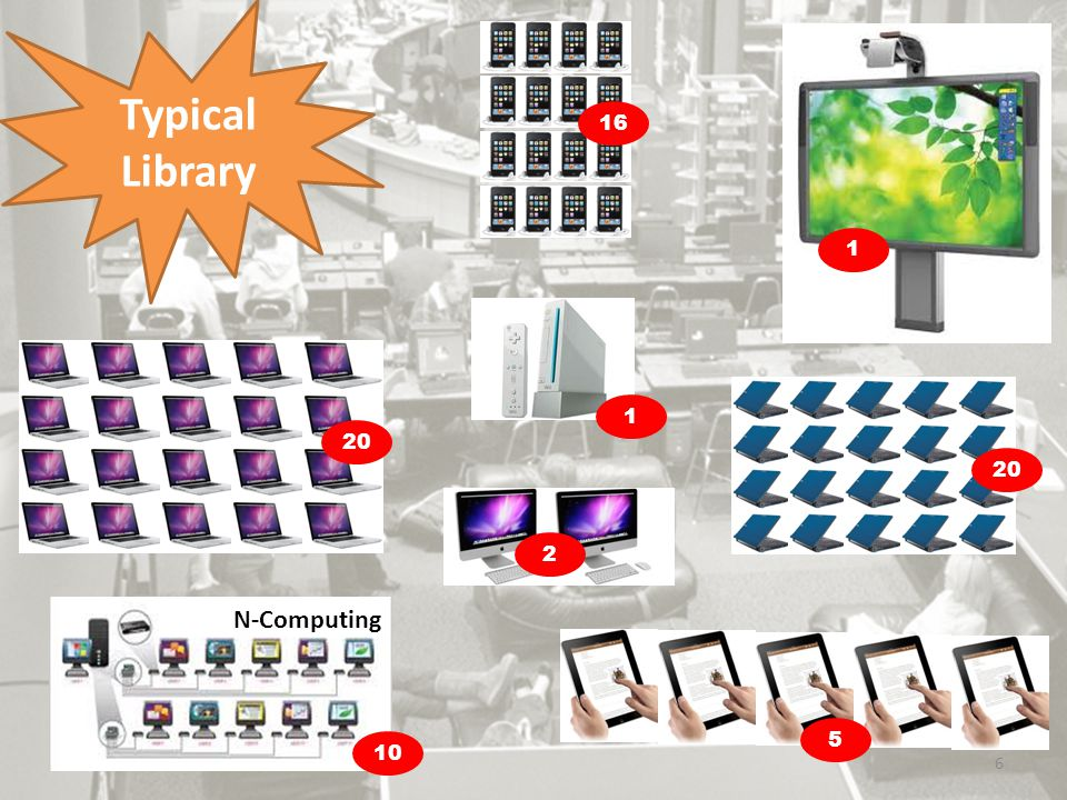 6 Typical Library 16 20 2 5 1 1 N-Computing 10