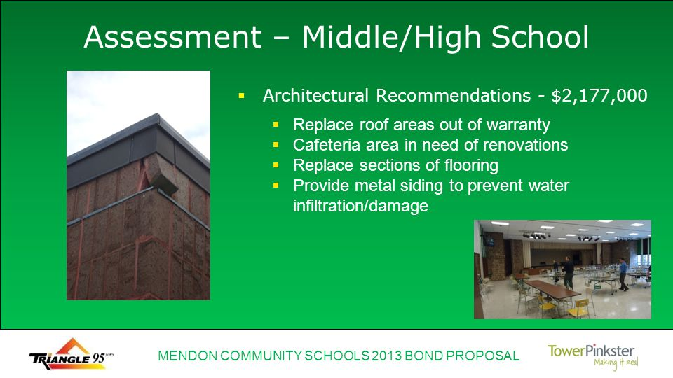 MENDON COMMUNITY SCHOOLS 2013 BOND PROPOSAL Assessment – Middle/High School Replace roof areas out of warranty Cafeteria area in need of renovations Replace sections of flooring Provide metal siding to prevent water infiltration/damage Architectural Recommendations - $2,177,000