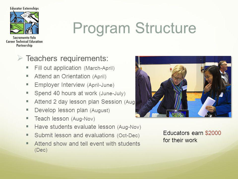 Program Structure Teachers requirements: Fill out application (March-April) Attend an Orientation (April) Employer Interview (April-June) Spend 40 hours at work (June-July) Attend 2 day lesson plan Session (August) Develop lesson plan (August) Teach lesson (Aug-Nov) Have students evaluate lesson (Aug-Nov) Submit lesson and evaluations (Oct-Dec) Attend show and tell event with students (Dec) Educators earn $2000 for their work