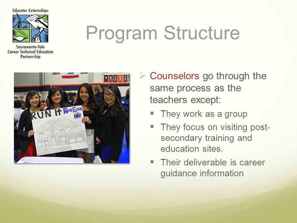 Program Structure Counselors go through the same process as the teachers except: They work as a group They focus on visiting post- secondary training and education sites.