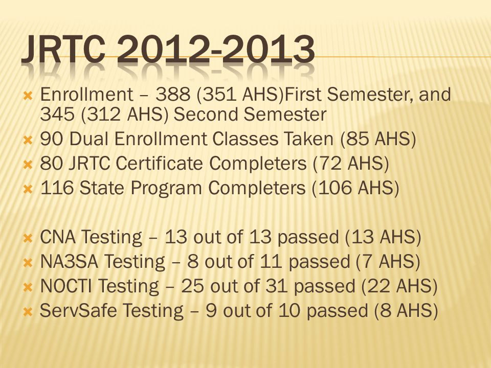 Enrollment – 388 (351 AHS)First Semester, and 345 (312 AHS) Second Semester 90 Dual Enrollment Classes Taken (85 AHS) 80 JRTC Certificate Completers (72 AHS) 116 State Program Completers (106 AHS) CNA Testing – 13 out of 13 passed (13 AHS) NA3SA Testing – 8 out of 11 passed (7 AHS) NOCTI Testing – 25 out of 31 passed (22 AHS) ServSafe Testing – 9 out of 10 passed (8 AHS)