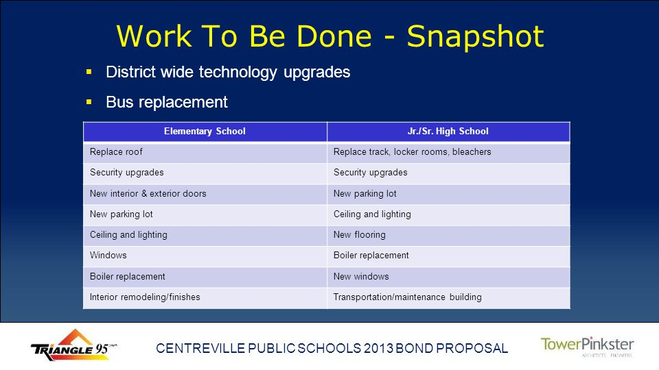 CENTREVILLE PUBLIC SCHOOLS 2013 BOND PROPOSAL Work To Be Done - Snapshot Elementary SchoolJr./Sr.