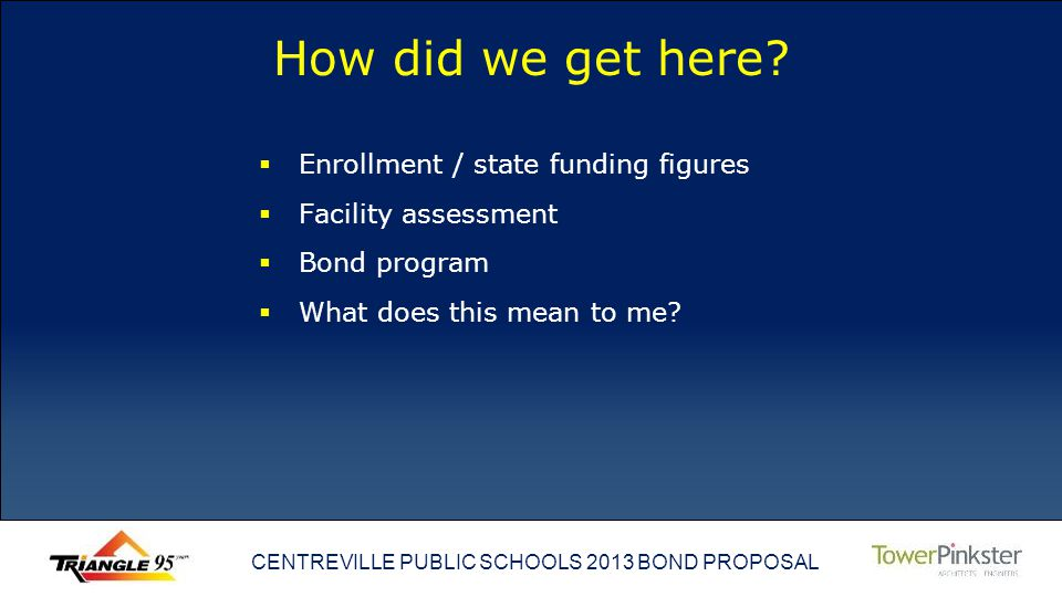 CENTREVILLE PUBLIC SCHOOLS 2013 BOND PROPOSAL How did we get here.