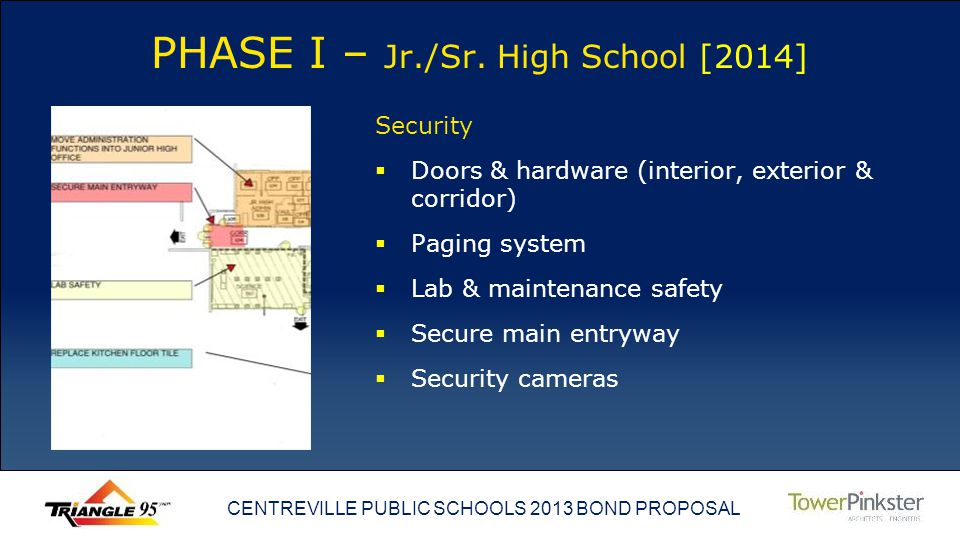 CENTREVILLE PUBLIC SCHOOLS 2013 BOND PROPOSAL PHASE I – Jr./Sr.