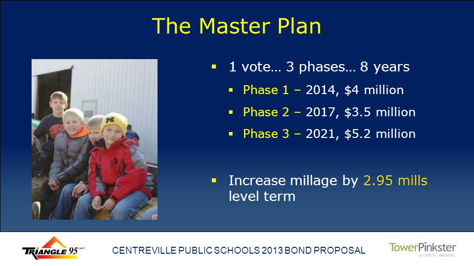 CENTREVILLE PUBLIC SCHOOLS 2013 BOND PROPOSAL The Master Plan 1 vote… 3 phases… 8 years Phase 1 – 2014, $4 million Phase 2 – 2017, $3.5 million Phase 3 – 2021, $5.2 million Increase millage by 2.95 mills level term