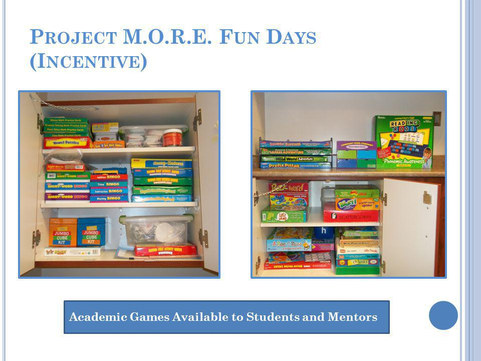 P ROJECT M.O.R.E. F UN D AYS (I NCENTIVE ) Academic Games Available to Students and Mentors