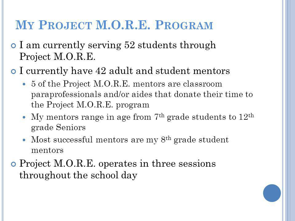 M Y P ROJECT M.O.R.E. P ROGRAM I am currently serving 52 students through Project M.O.R.E.